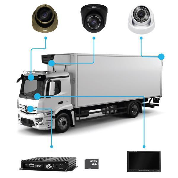 Комплект видеонаблюдения для грузовиков купить в Чите