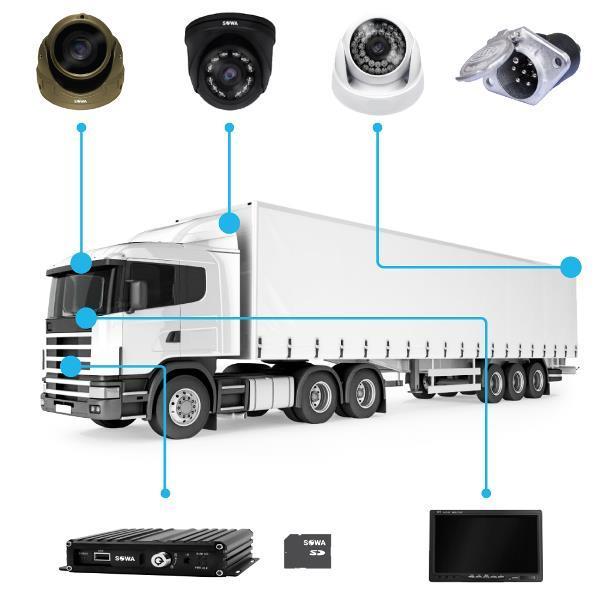 Видеонаблюдение для грузовика купить в Чите