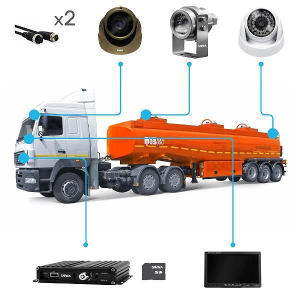 Купить в Чите комплект видеонаблюдения для бензовоза