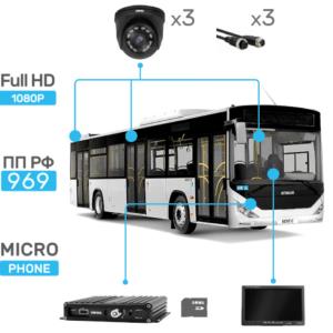 Комплект видеонаблюдения для автобуса в Чите продажа и установка