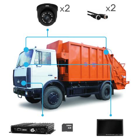 Видеонаблюдение для мусоровоза купить в Чите