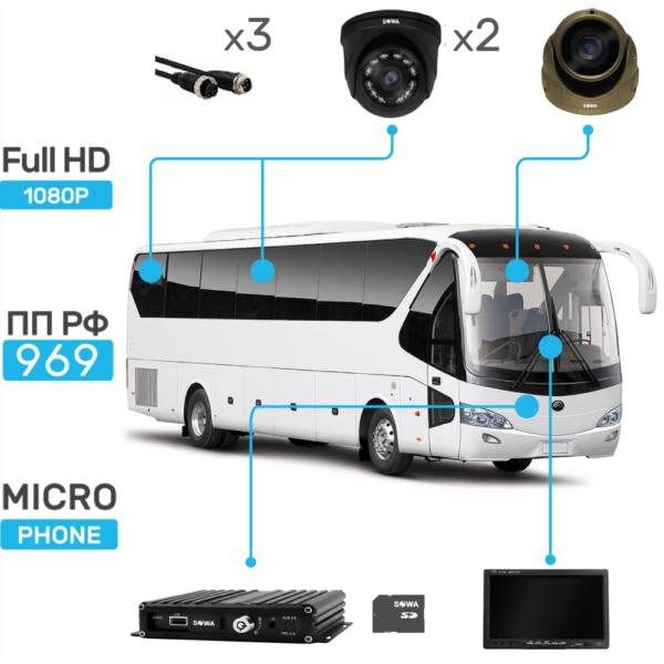 Комплект видеонаблюдения для автобуса междугороднего купить в Чите